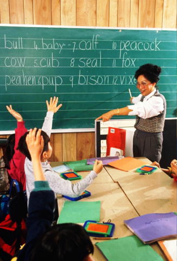 Взаимосвязь педагогики и психологии