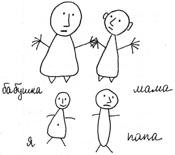 диагностика рисунок семьи интерпретация