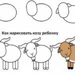 Схема поэтапного рисования козлика