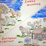 Изображение домашних и диких животных