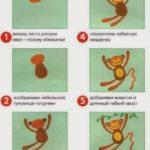 Схема для обезьяны