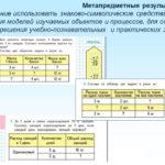 Задания для формирования метапредметных результатов