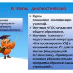 Диагностика проблемы и опыта учителя